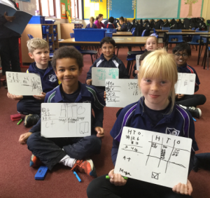 Year 3 Maths